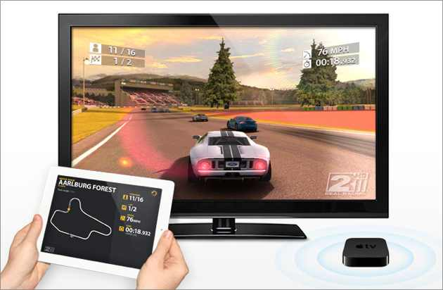 real racing 2 airplay header Real Racing 2 HD: First Game To Support Wireless Full Screen Gameplay Over AirPlay
